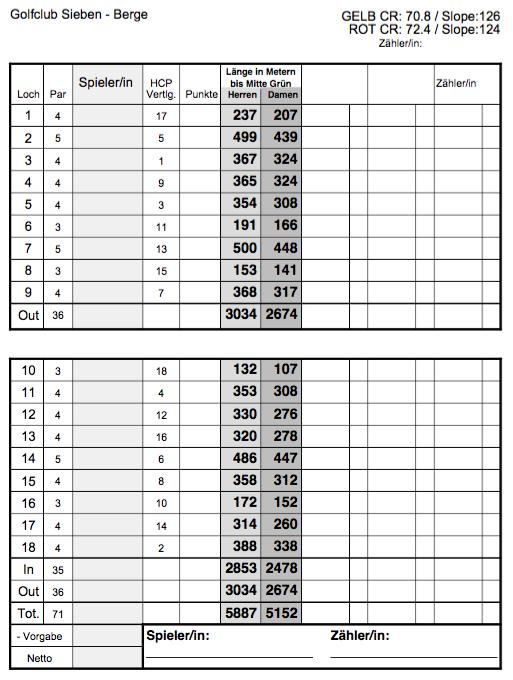 scorekarte_2014-golf-club-sieben-berge